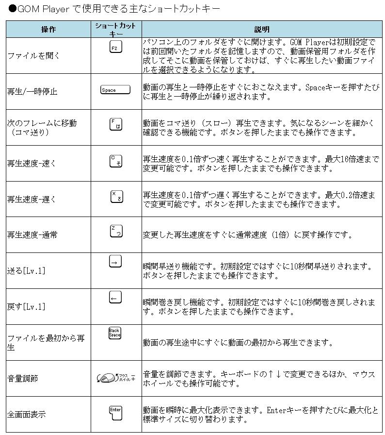 baisokusaisei11