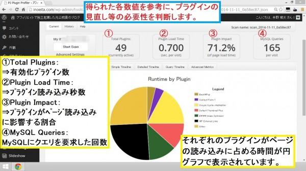Plugin Performance Profiler11