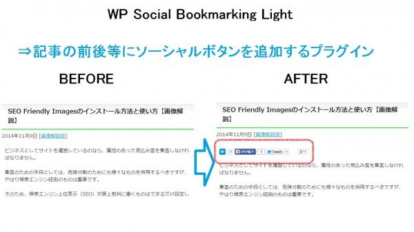 WP Social Bokmarking Light00